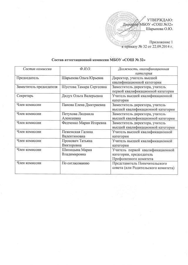 Приложение к приказу дтизн города москвы от 06.11.2014 638 бланк
